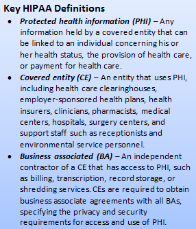 Key HIPAA definitions